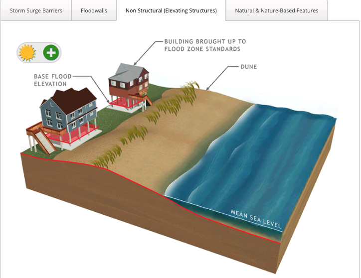 A graphic from the U.S. Army Corps of Engineers' New Jersey Back Bay Study details one of several options for defending shorelines.