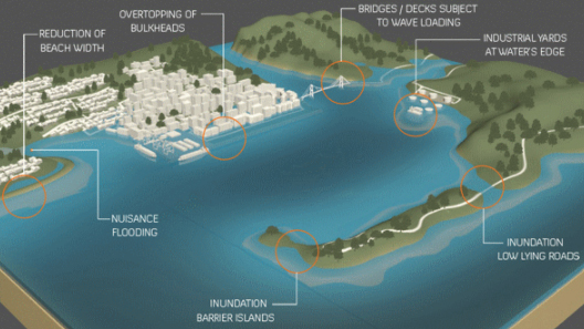 A U.S. Army Corps of Engineers graphics shows potential impacts of sea level rise on coastal communities.