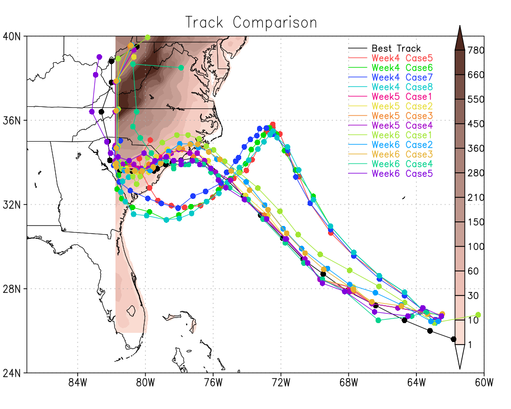 Students' attempts to recreate the path of Hurricane Florence, by week during the Summer Research Team project. Graphic by Liping Liu.