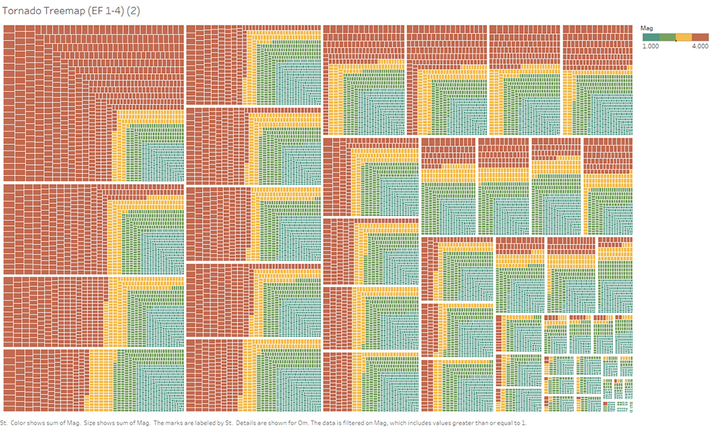 "Adrien Simmons' team used a TreeMap chart to show the frequency and intensity of storms in ""Tornado Alley"" in the central United States. Image via Adrien Simmons."